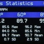 Gloss-Meter-Statistics