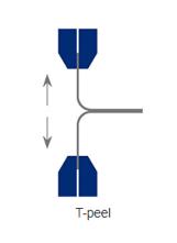 T Peel Testing Diagram